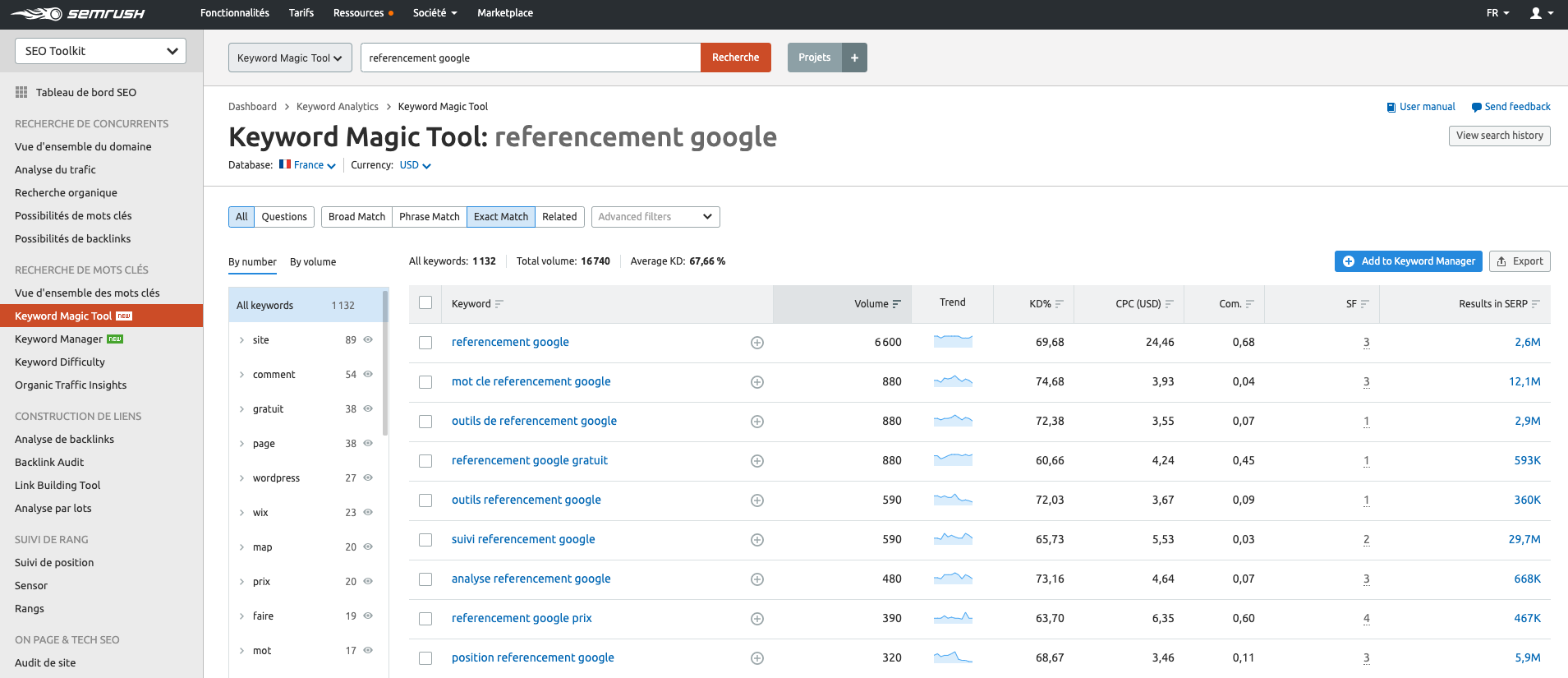 referencement-google_SEMrush_sujets_connexes