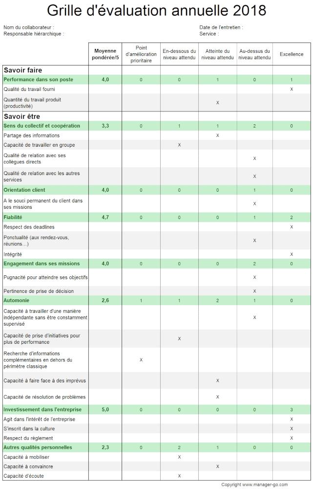 exemple grille entretien annuel evaluation