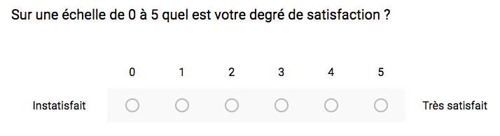 exemple d'échelle d'évaluation de 1 à 5