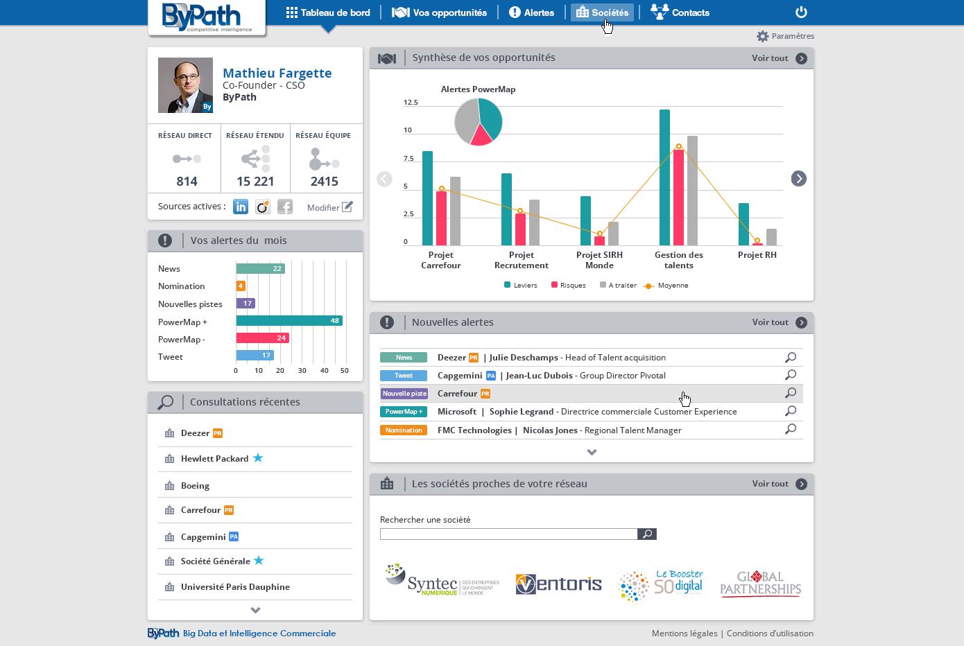 ByPath outils de prospection