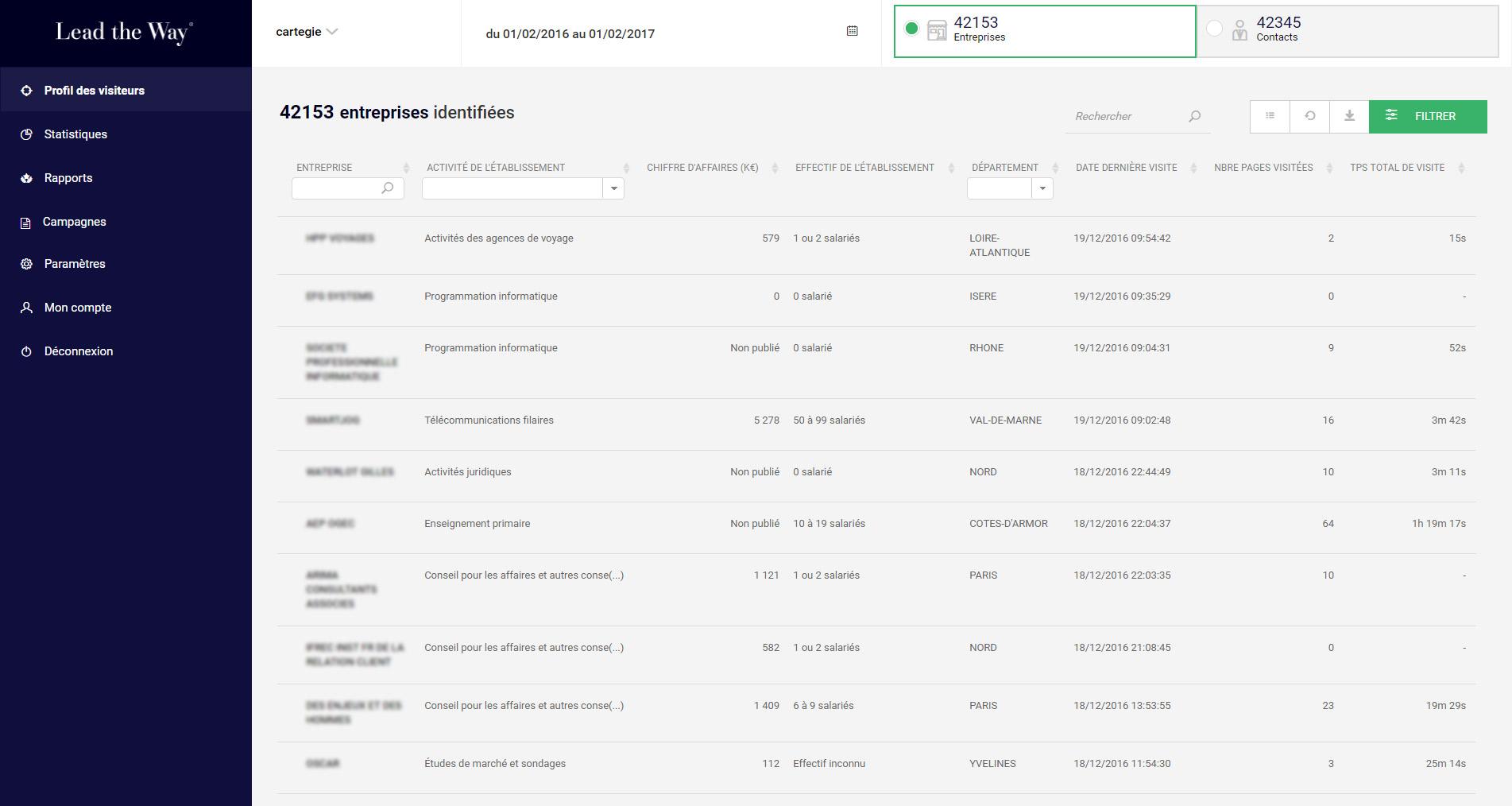 L'outil de web tracking b2b Lead the Way par Cartégie