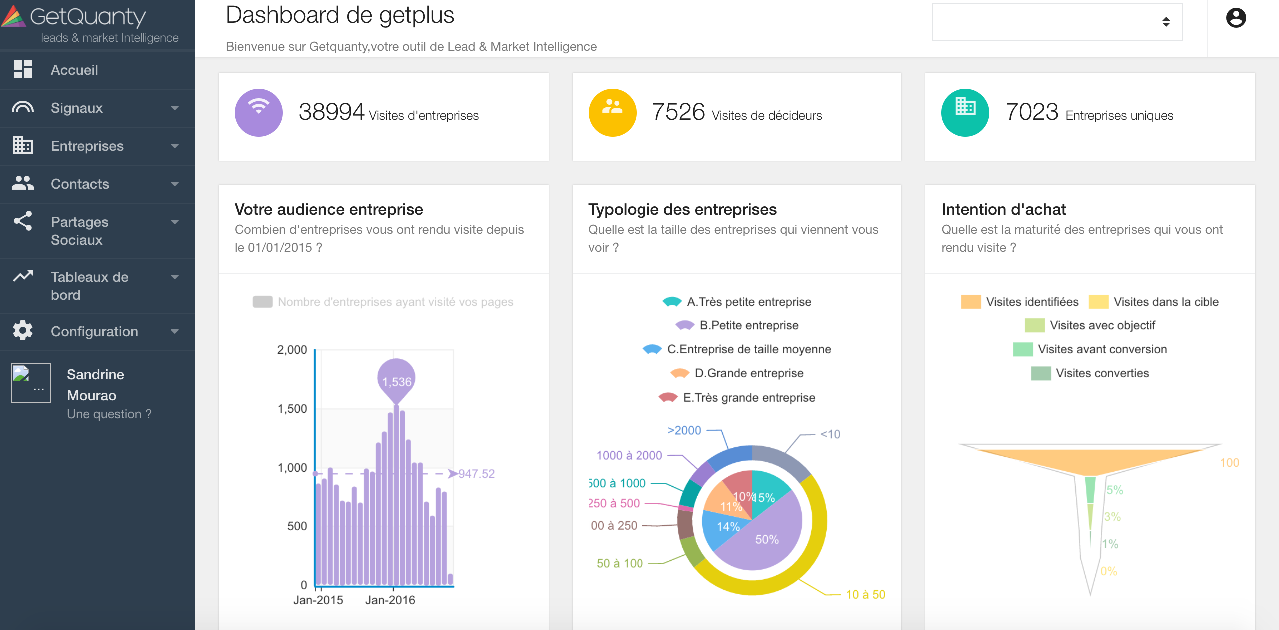 Getplus devient Getquanty, le web tracking B2B selon webleads tracker