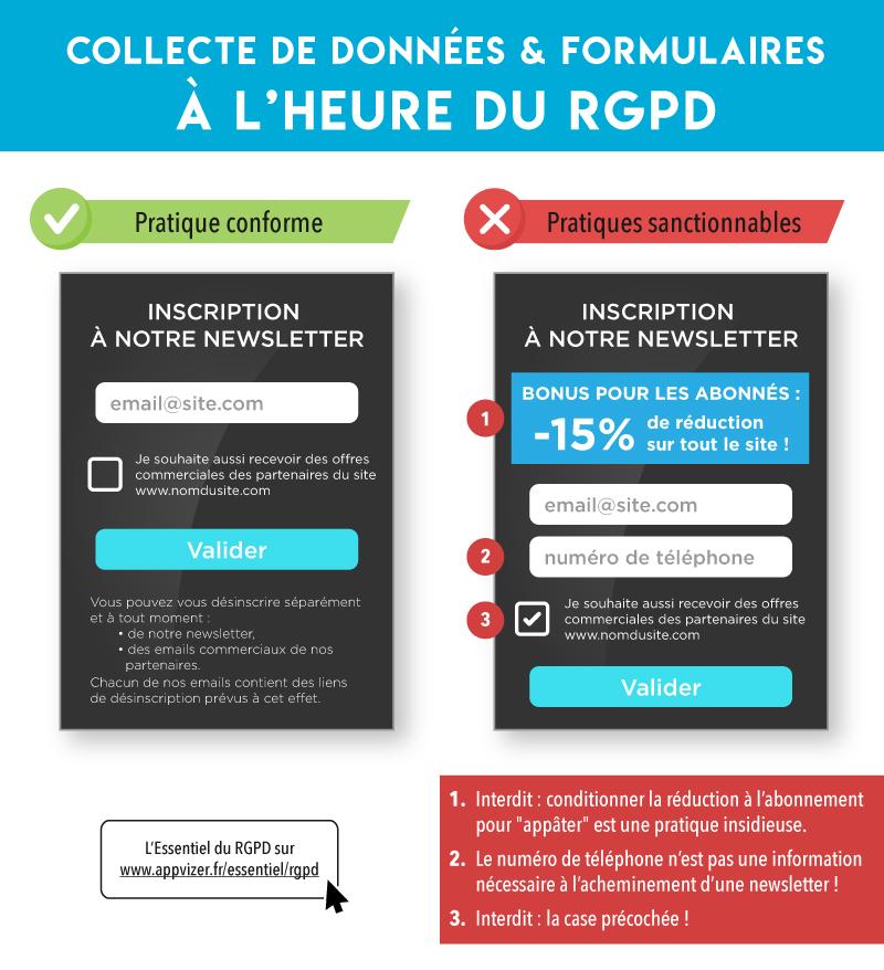 Collecte de données & formulaires à l'heure du RGPD