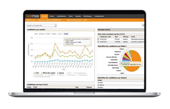 Gestmax : logiciel de gestion de CV RH