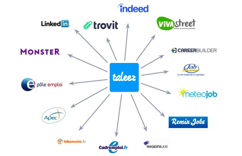 ats_taleez_multidiffusion_offre_emploi
