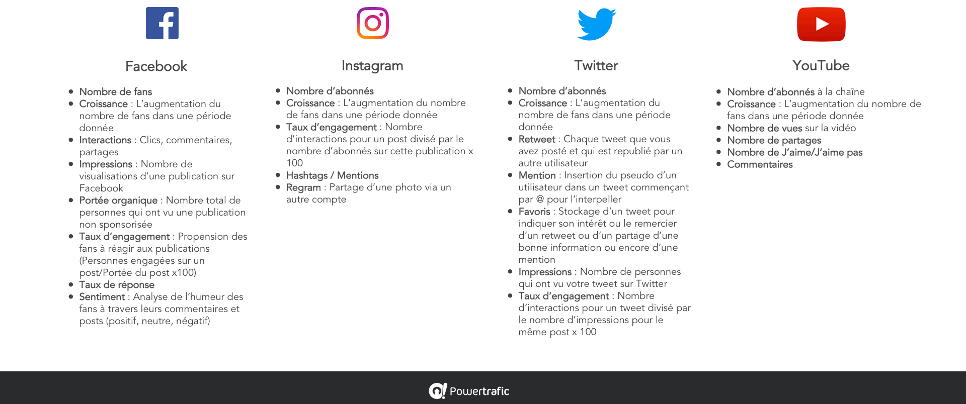 Marketing et KPI : suivi des réseaux sociaux