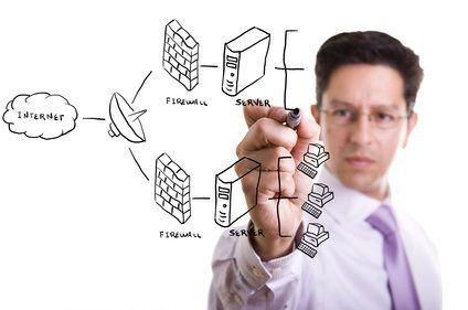 infogérance du parc informatique et du système d'information