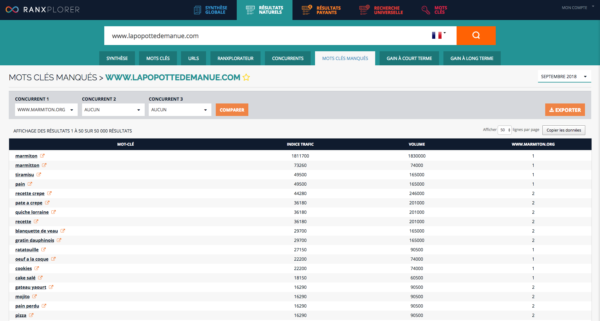 analyse de la performance d'un site web avec Ranxplorer