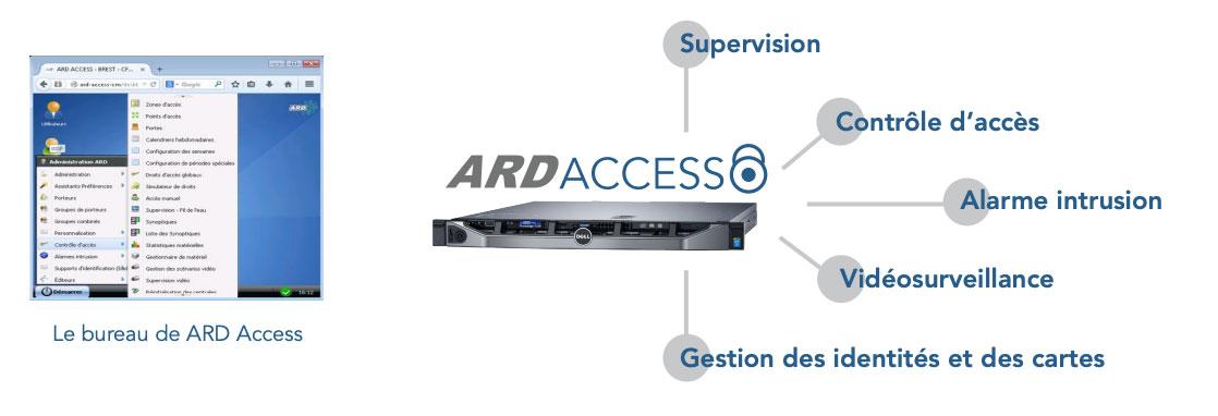 ARD contrôle accès