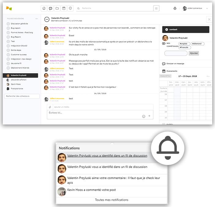 Netframe, réseau social d'entreprise