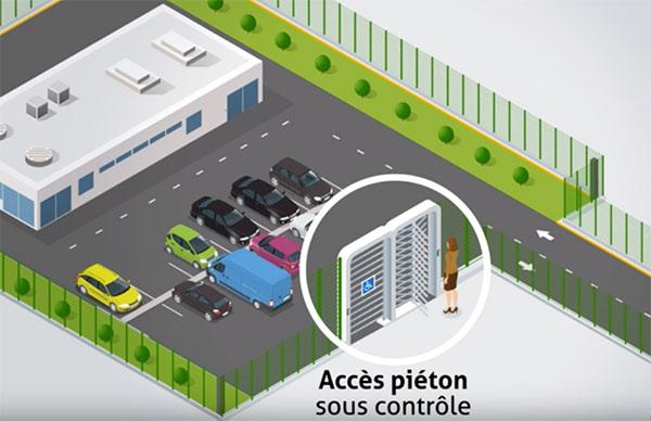 la sécurité des accès piéton en entreprise
