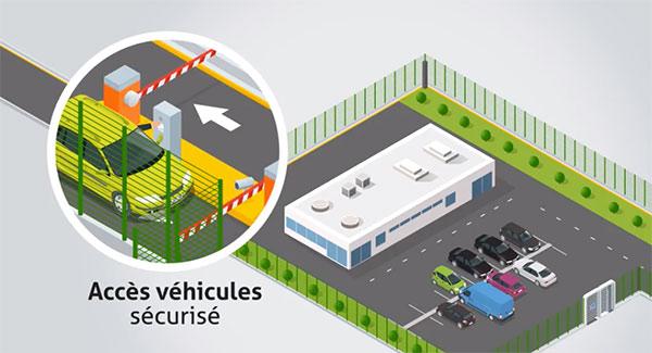 securité en entreprise : le contrôle des accès aux vehicules