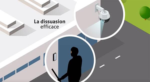 la vidéosurveillance pour détecter les intrus et voleurs