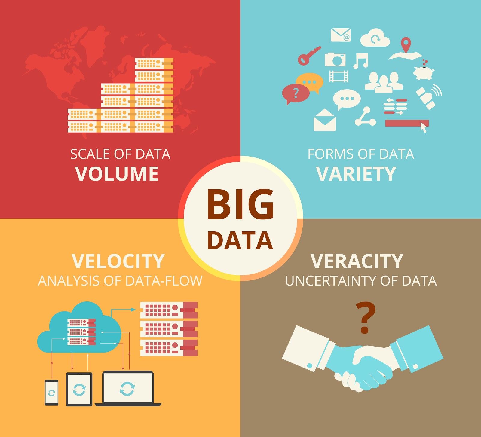 big-data-marketing-exemple