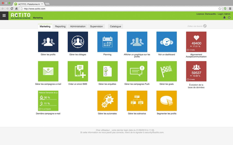 Le logiciel de marketing automation Actito