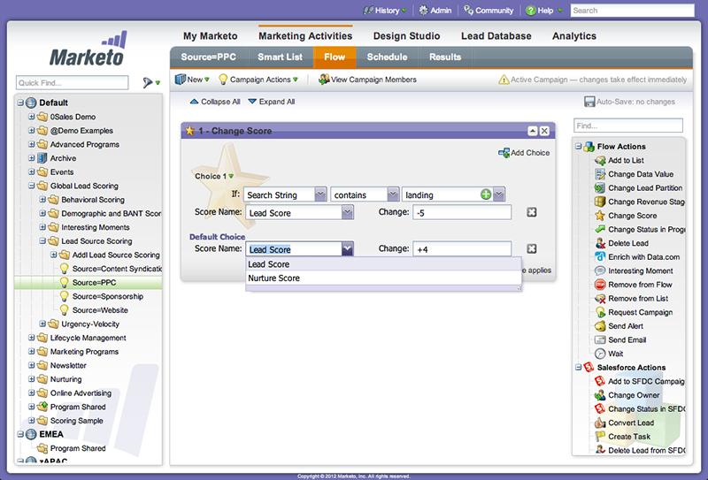 Marketo la plateforme de marketing automation d'Adobe