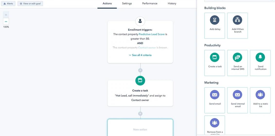 Scénario de marketing automation avec HubSpot