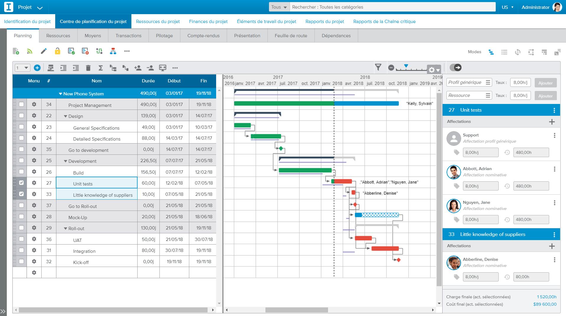 Ressources-projet-planning-gantt-Sciforma