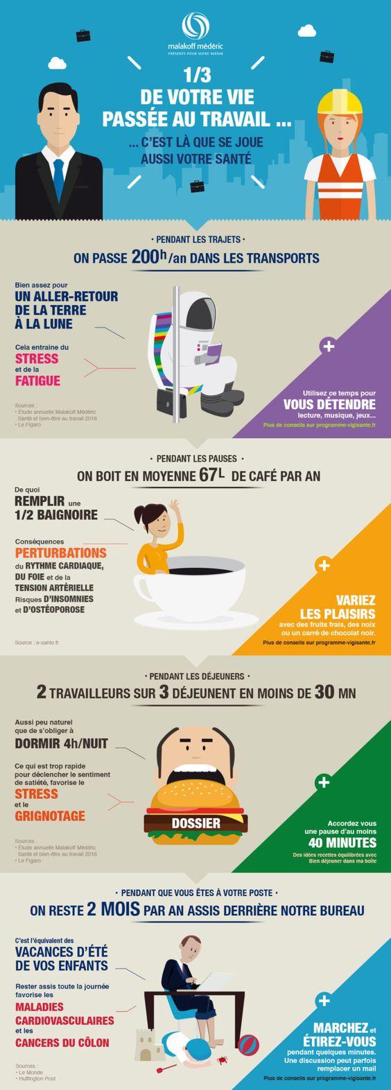 Ergonomie du poste de travail informatique : infographie Malakoff