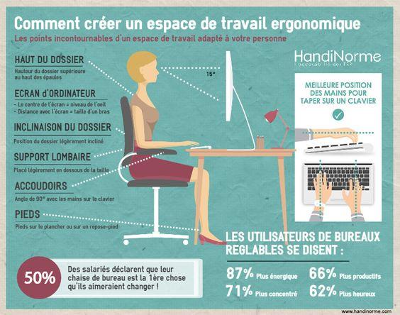 Ergonomie du poste de travail informatique : infographie HandiNorme