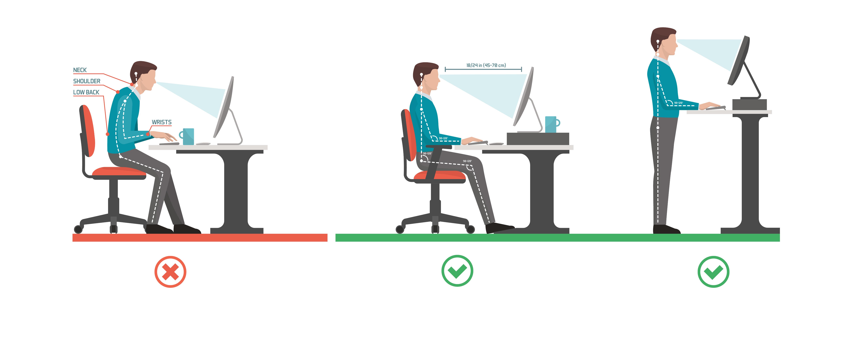 Ergonomie du poste de travail informatique : posture