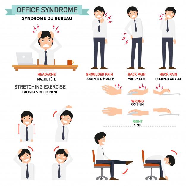 Ergonomie du poste de travail informatique : syndrome du bureau