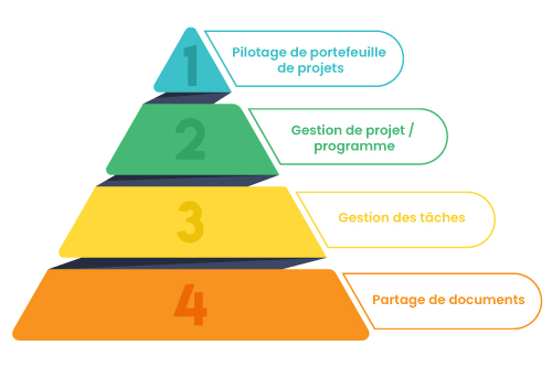 pyramide-coprime.png