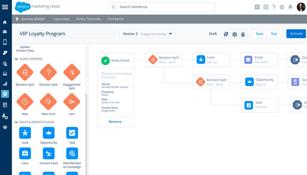 expérience client : visuel salesforce marketing cloud