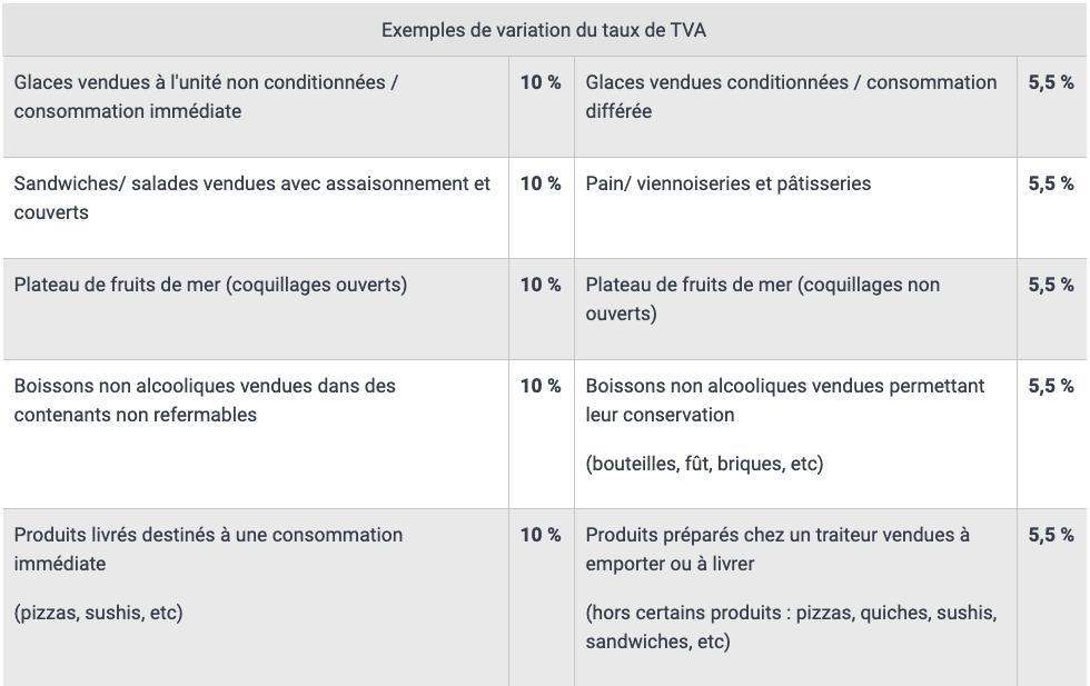 taux-tva-restauration_service-public.fr