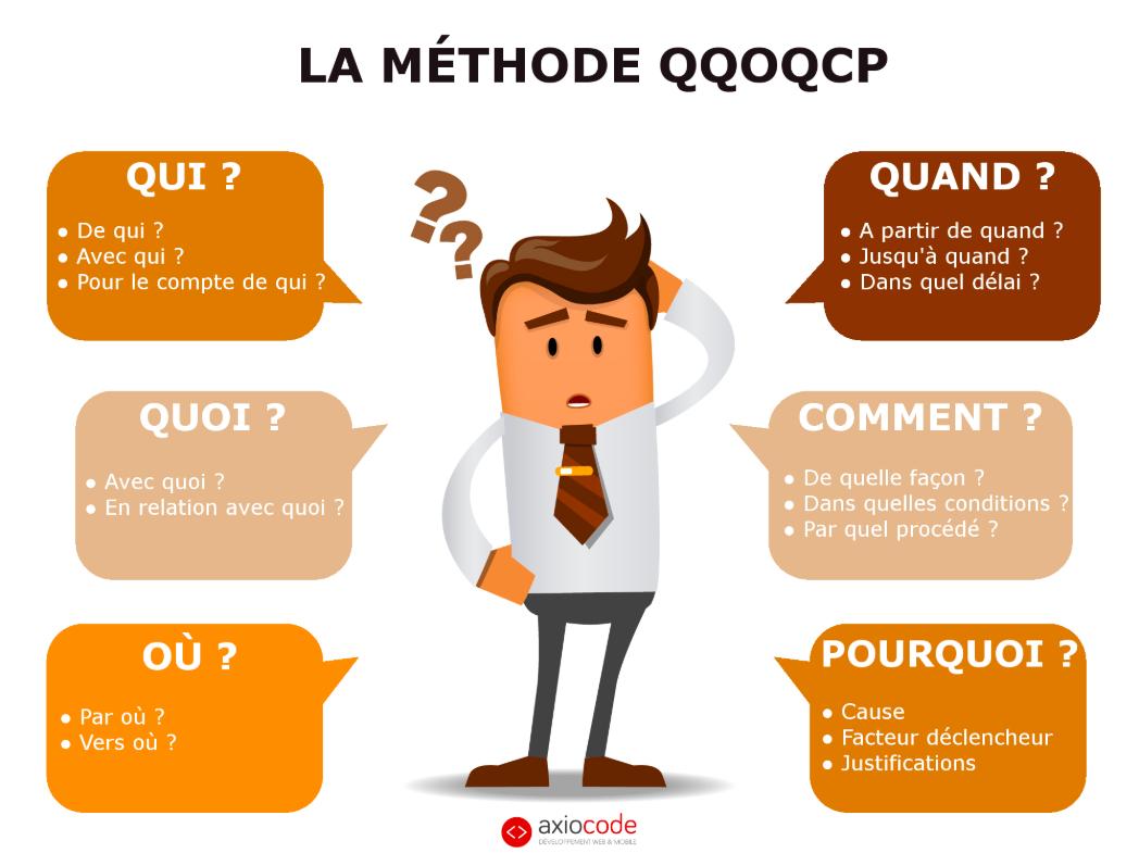 communiqué de presse : méthode QQOQCP