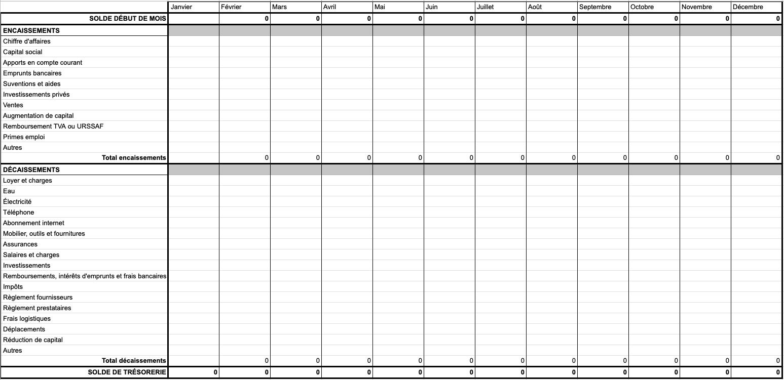Plan de trésorerie Exemple Excel
