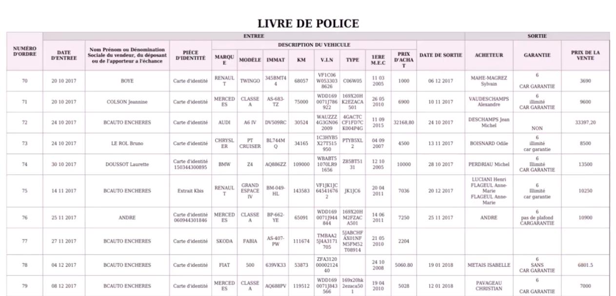 exemple_livre_police_automobile_rempli-autocerfa
