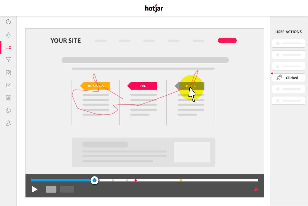 Outil marketing : heatmap sur hotjar