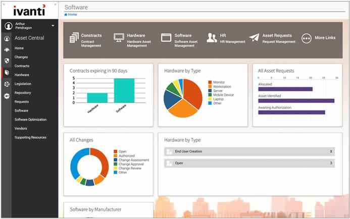 gestion de parc informatique : visuel Landesk Service Desk Ivanti