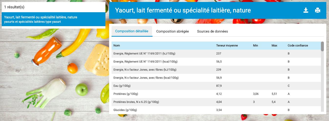 ciqual-composition-nutritionnelle-yaourt-nature