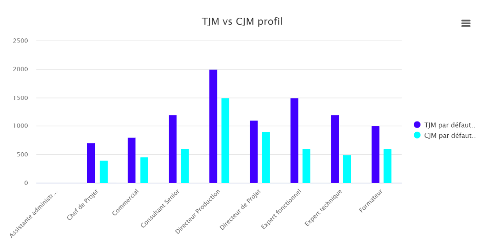 tjm_fitnet-manager_tjm-et-cjm