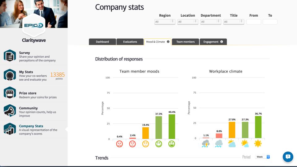 culture d'entreprise : visuel Clarity Wave