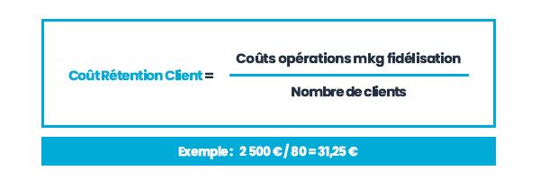 customer lifetime value et coût de rétention