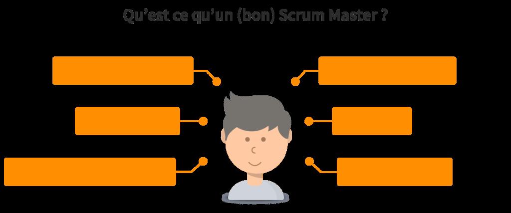 bon-scrum-master