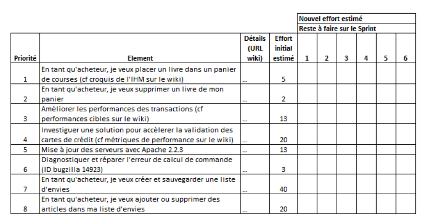 exemple-product-backlog