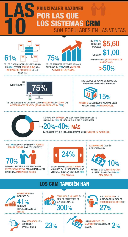 infografia-hubspot-ventajas-crm