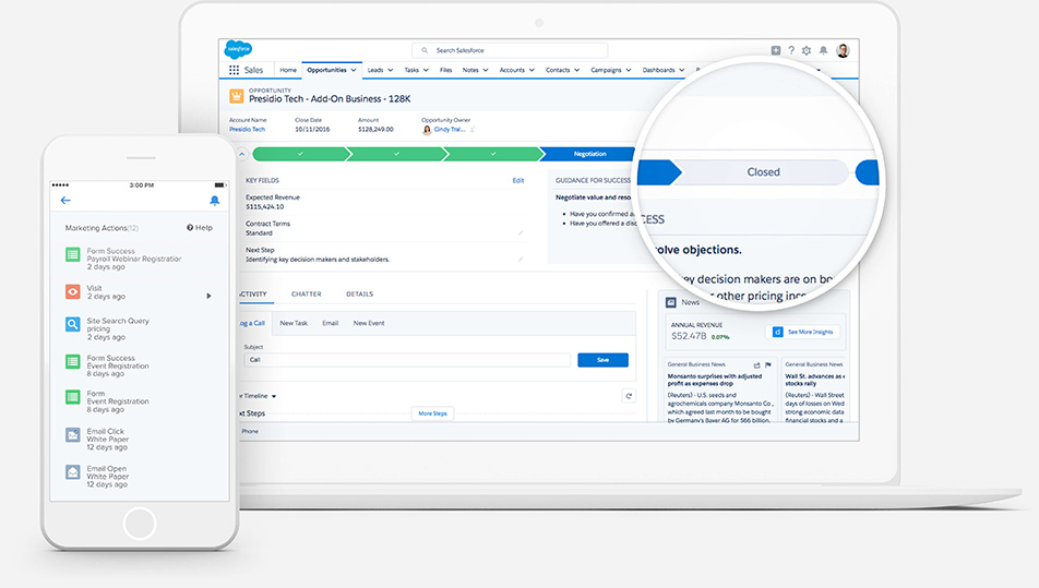 Salesforce Sales Cloud CRM español
