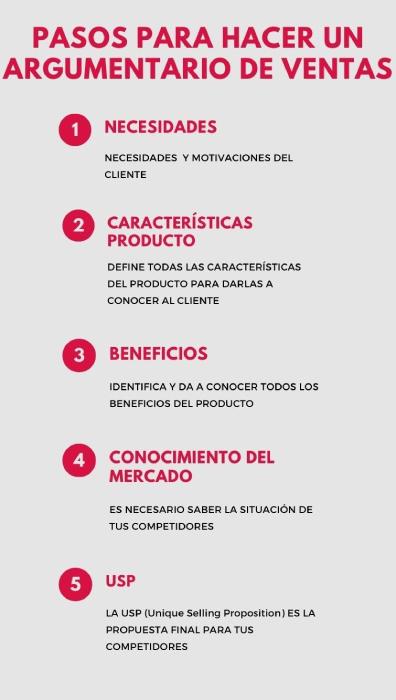 argumentario-de-ventas-etapas-infografía