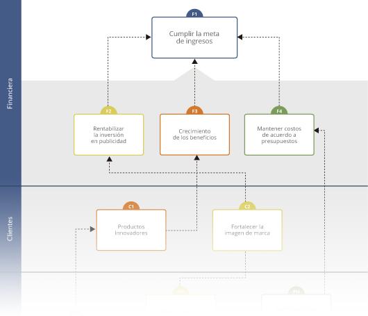 ISOTools-mapa-estrategico