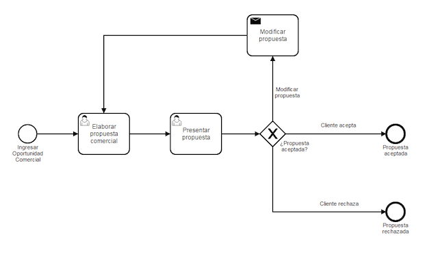 workflow-ejemplo