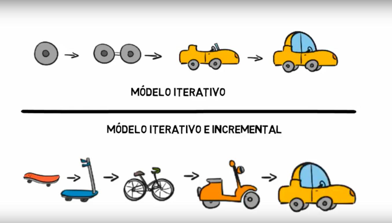 Ejemplo-Metodologia-Agile