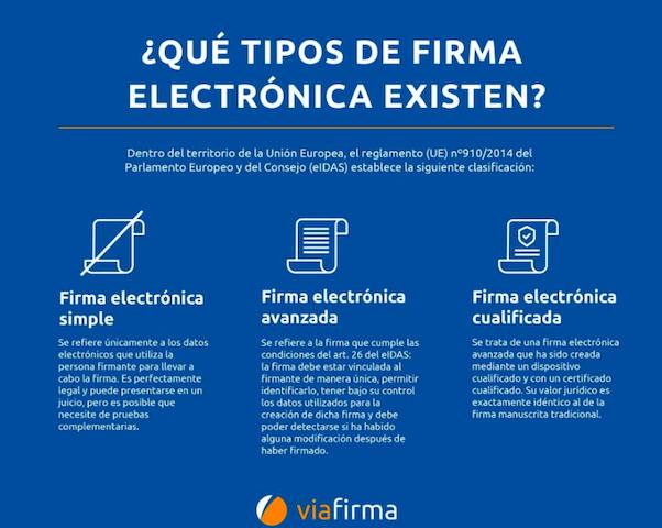 diferencias-firmas-simple-avanzada-electronia