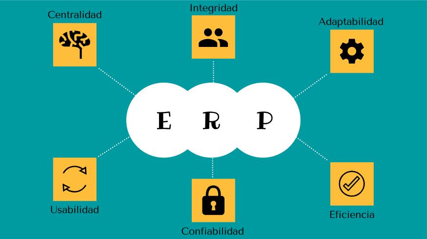 ERP-caracteristicas