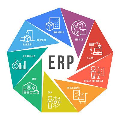 ERP-ventajas-beneficios