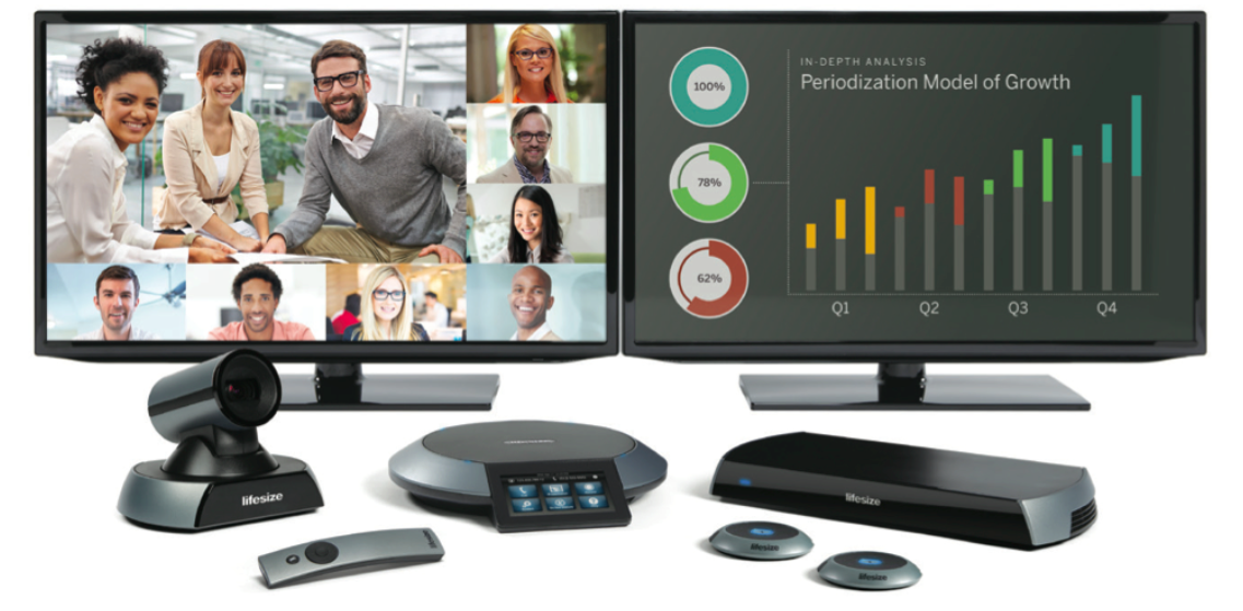 videoconferencia-Lifesize
